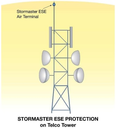 Stormaster ESE Telco Lap Dat Tren Thap Vien Thong
