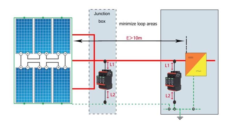 Thiet Bi Cat Set DC Solar